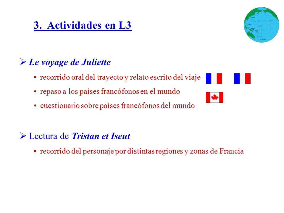 3. Actividades en L3 Le voyage de Juliette recorrido oral del trayecto y relato escrito del viaje recorrido oral del trayecto y relato escrito del via
