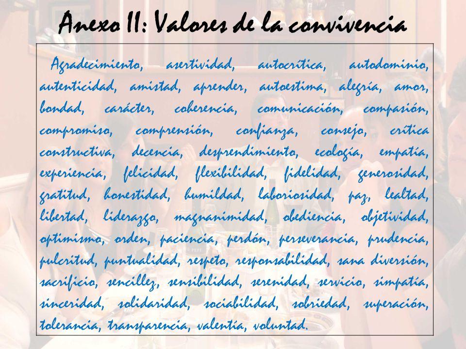 Anexo II: Valores de la convivencia Agradecimiento, asertividad, autocrítica, autodominio, autenticidad, amistad, aprender, autoestima, alegría, amor,