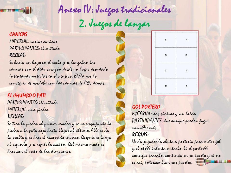 Anexo IV: Juegos tradicionales 2. Juegos de lanzar CANICAS MATERIAL: varias canicas PARTICIPANTES: ilimitado REGLAS: Se hacia un hoyo en el suelo y se