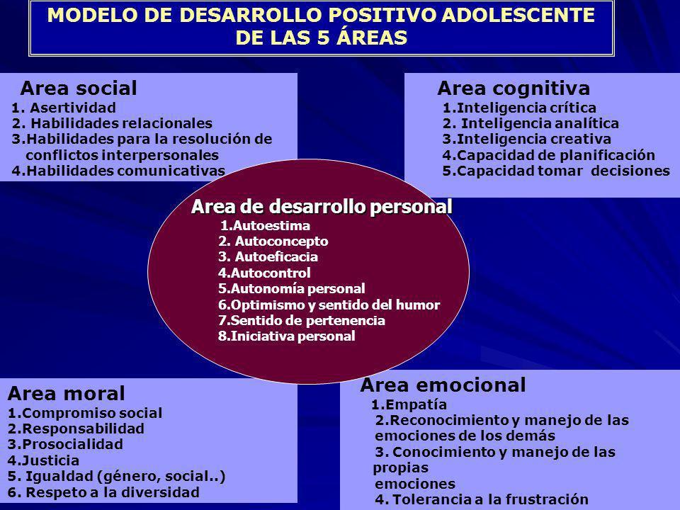 Area moral 1.Compromiso social 2.Responsabilidad 3.Prosocialidad 4.Justicia 5. Igualdad (género, social..) 6. Respeto a la diversidad Area social 1. A