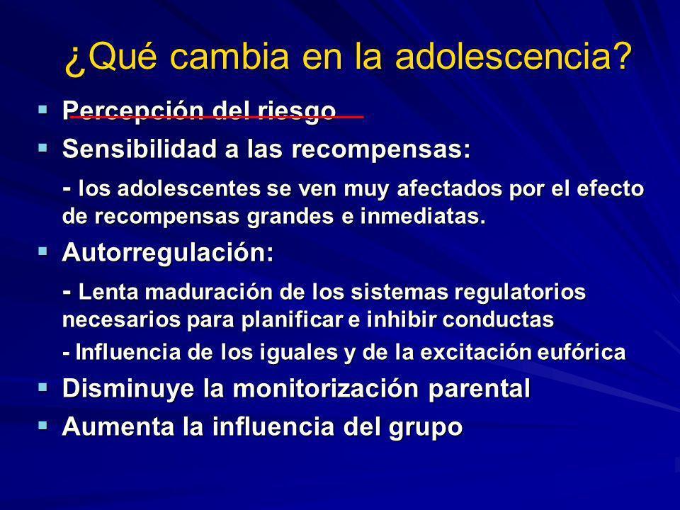 ¿ Qué cambia en la adolescencia? Percepción del riesgo Percepción del riesgo Sensibilidad a las recompensas: Sensibilidad a las recompensas: - los ado