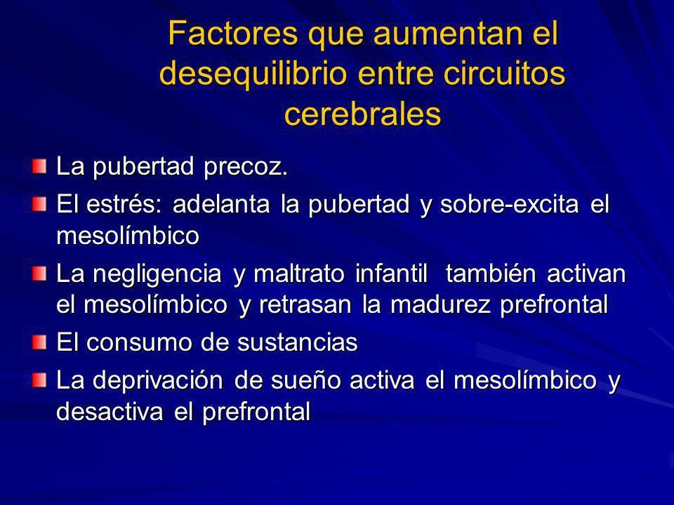 Factores que aumentan el desequilibrio entre circuitos cerebrales La pubertad precoz. El estrés: adelanta la pubertad y sobre-excita el mesolímbico La