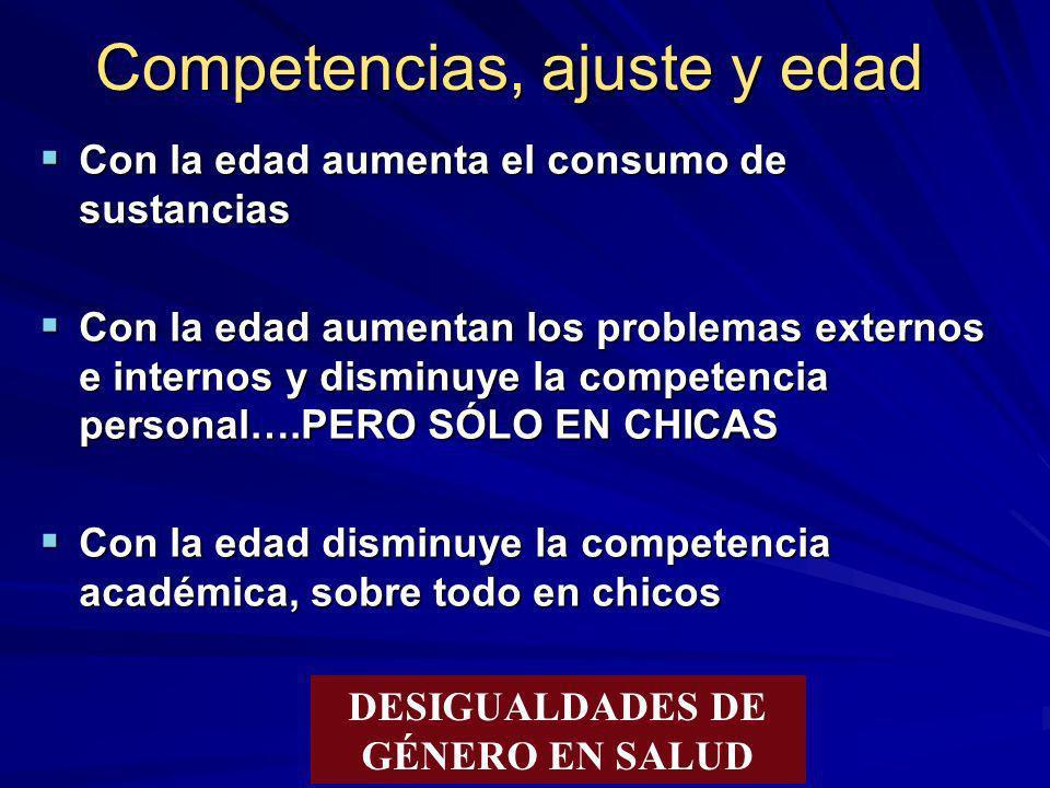 Competencias, ajuste y edad Con la edad aumenta el consumo de sustancias Con la edad aumenta el consumo de sustancias Con la edad aumentan los problem