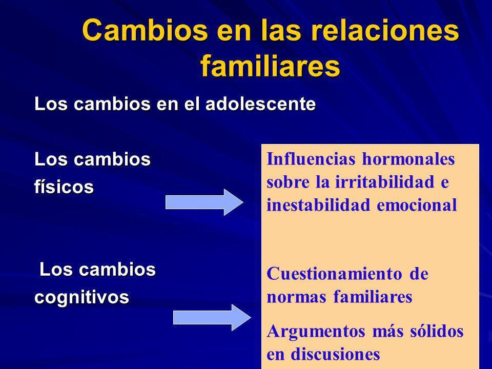 Cambios en las relaciones familiares Los cambios en el adolescente Los cambios físicos Los cambios Los cambioscognitivos Influencias hormonales sobre