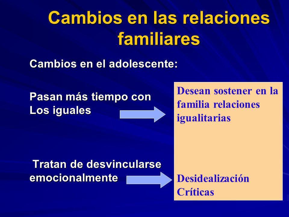 Cambios en las relaciones familiares Cambios en el adolescente: Pasan más tiempo con Los iguales Tratan de desvincularse Tratan de desvincularseemocio