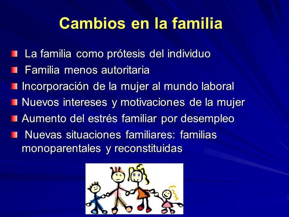 La familia como prótesis del individuo La familia como prótesis del individuo Familia menos autoritaria Familia menos autoritaria Incorporación de la
