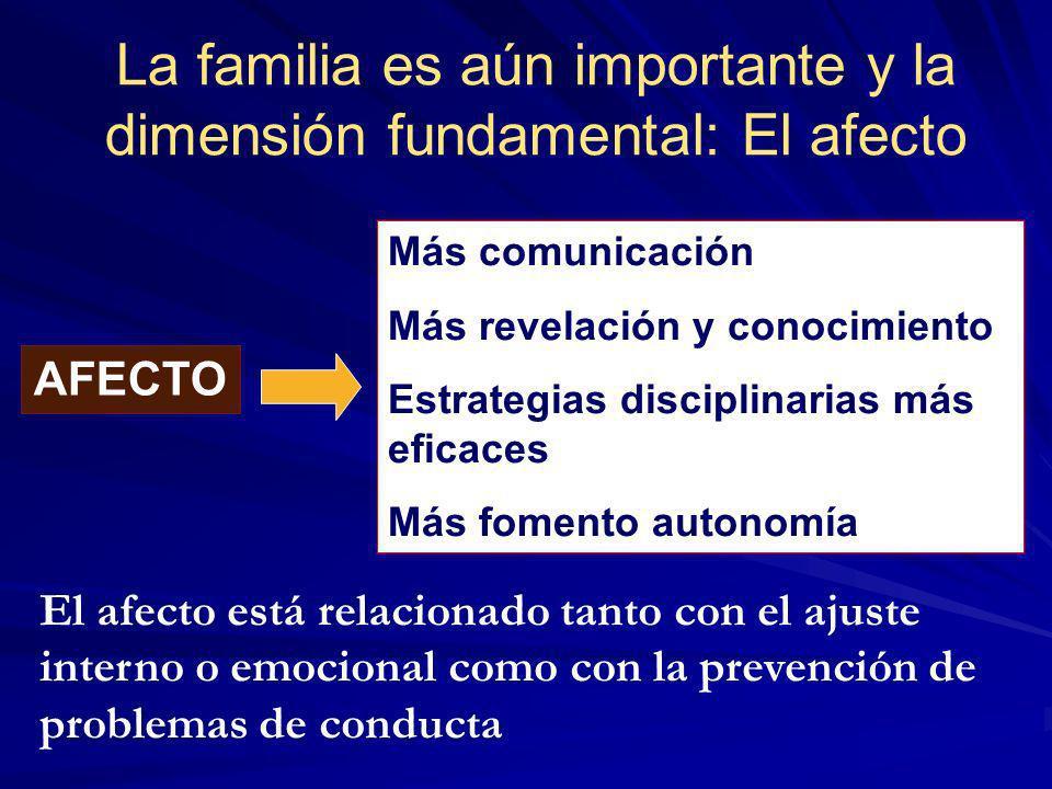 La familia es aún importante y la dimensión fundamental: El afecto AFECTO Más comunicación Más revelación y conocimiento Estrategias disciplinarias má