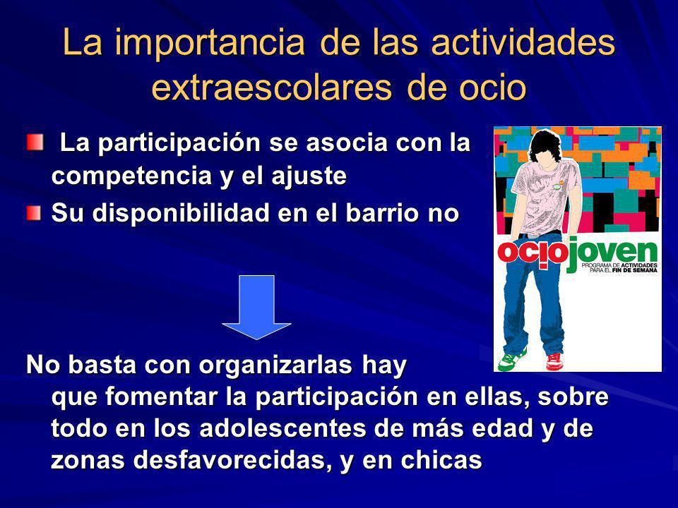 La importancia de las actividades extraescolares de ocio La participación se asocia con la competencia y el ajuste La participación se asocia con la c