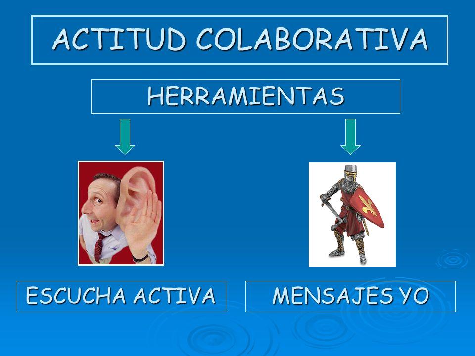 HERRAMIENTAS ESCUCHA ACTIVA MENSAJES YO ACTITUD COLABORATIVA