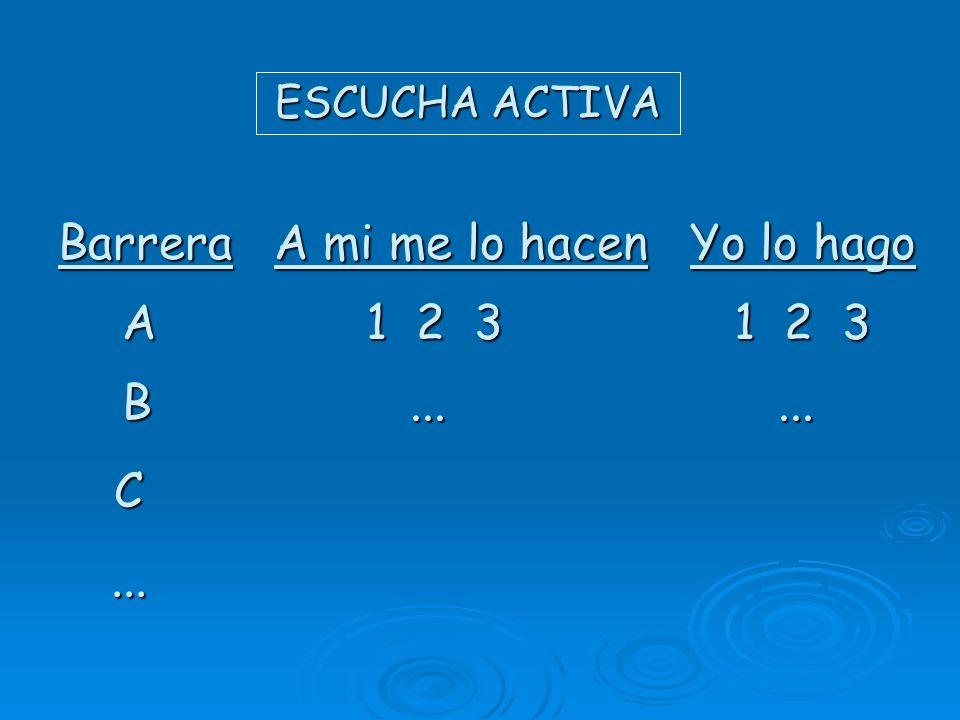 ESCUCHA ACTIVA Barrera Yo lo hago A mi me lo hacen A B C... 1 2 3......