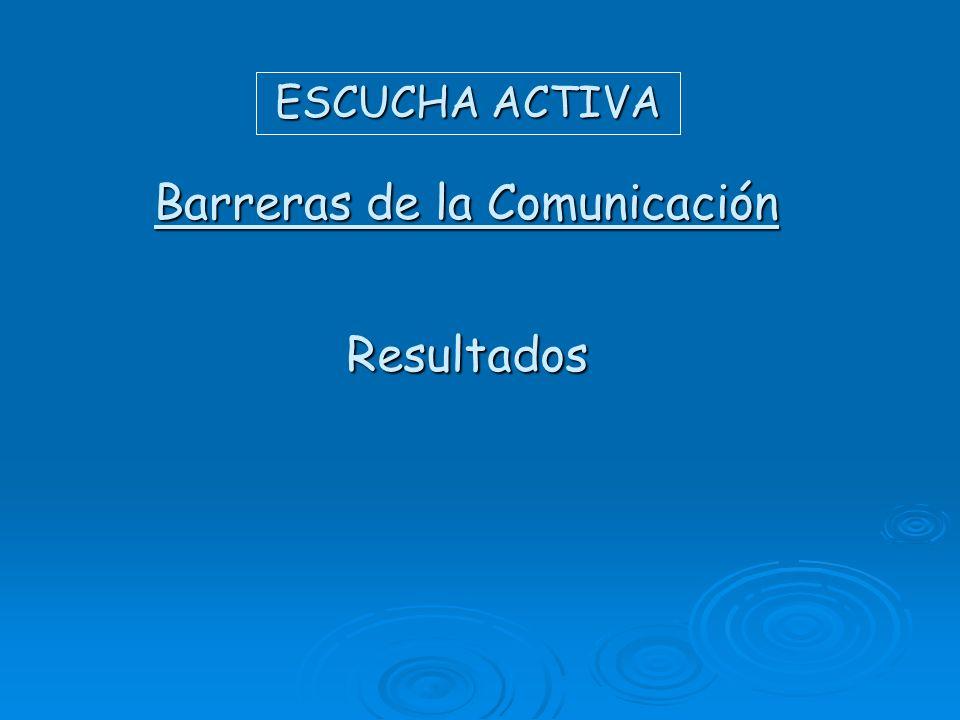 ESCUCHA ACTIVA Barreras de la Comunicación Resultados
