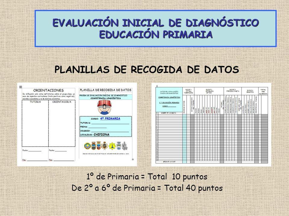 PLANILLAS DE RECOGIDA DE DATOS 1º de Primaria = Total 10 puntos De 2º a 6º de Primaria = Total 40 puntos EVALUACIÓN INICIAL DE DIAGNÓSTICO EDUCACIÓN P