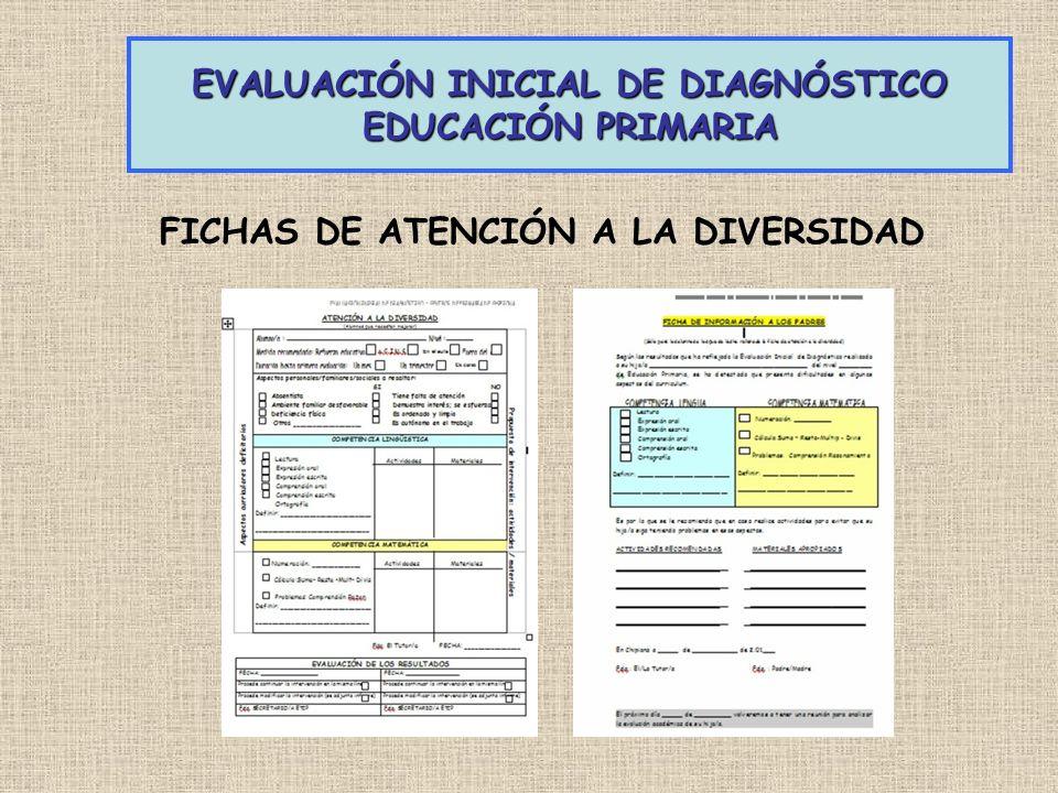 FICHAS DE ATENCIÓN A LA DIVERSIDAD EVALUACIÓN INICIAL DE DIAGNÓSTICO EDUCACIÓN PRIMARIA