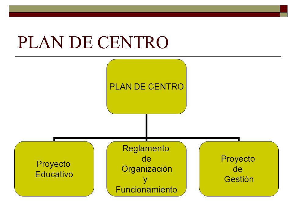 Ficha seguimiento reunión individual familias FechaPersonas que asisten Asunto tratado Acuerdos adoptados