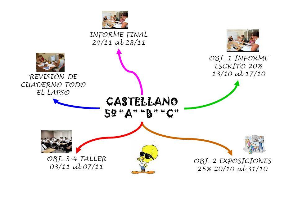 CASTELLANO 5º A B C OBJ. 1 INFORME ESCRITO 20% 13/10 al 17/10 OBJ. 2 EXPOSICIONES 25% 20/10 al 31/10 OBJ. 3-4 TALLER 03/11 al 07/11 REVISIÓN DE CUADER