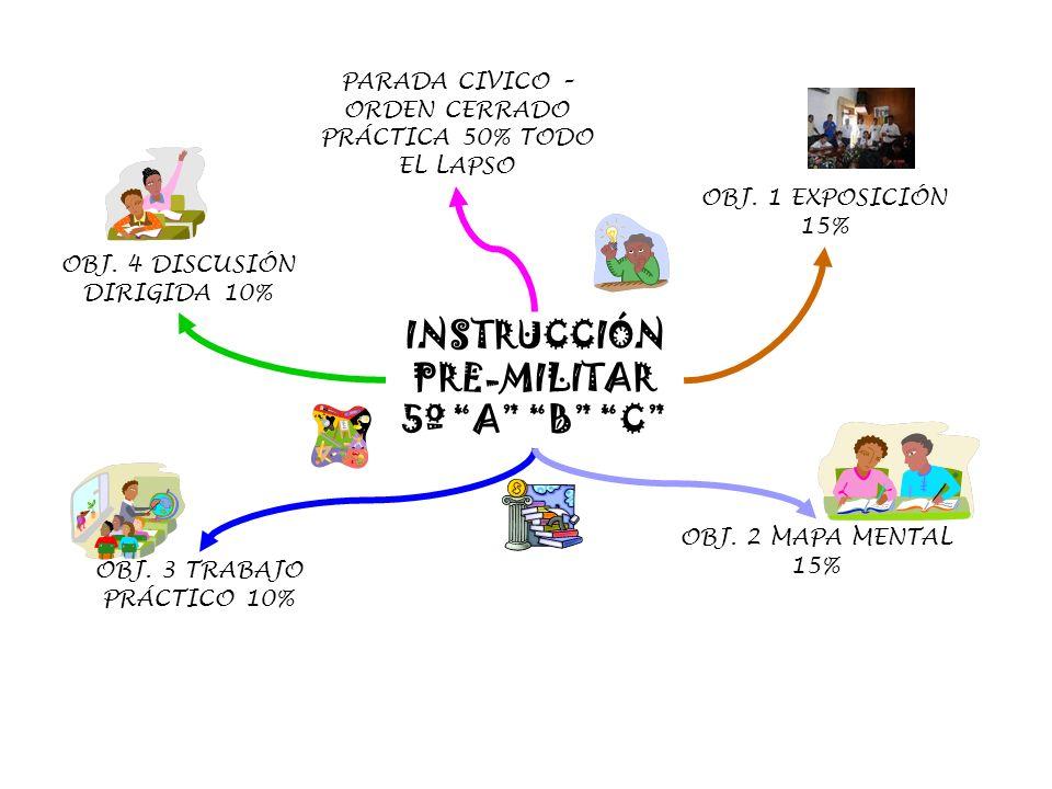 INSTRUCCIÓN PRE-MILITAR 5º A B C OBJ.1 EXPOSICIÓN 15% OBJ.