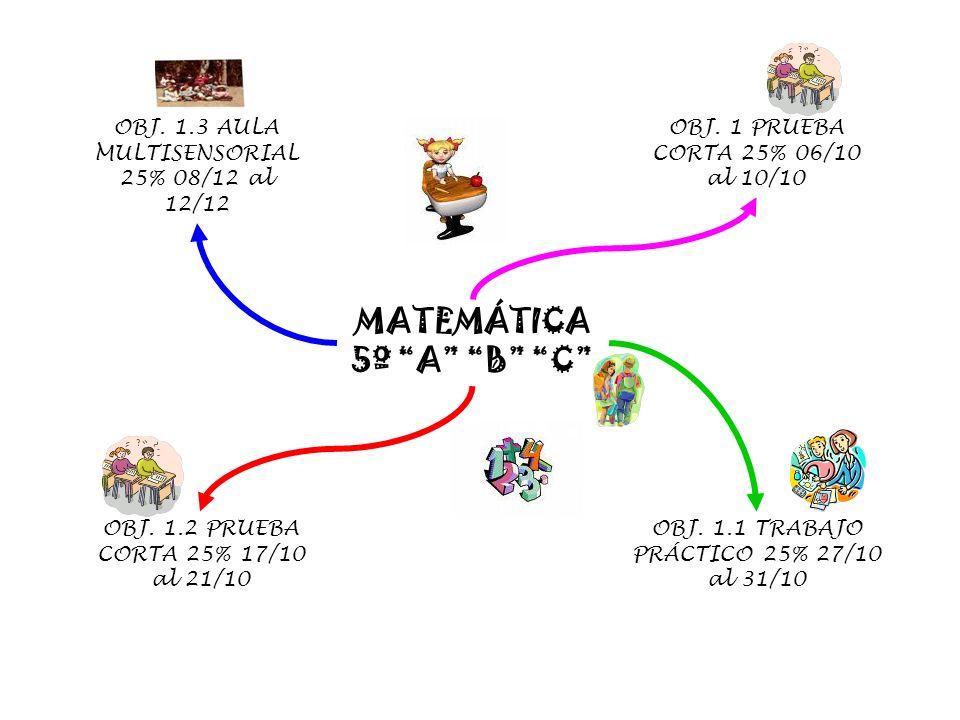 MATEMÁTICA 5º A B C OBJ. 1 PRUEBA CORTA 25% 06/10 al 10/10 OBJ. 1.1 TRABAJO PRÁCTICO 25% 27/10 al 31/10 OBJ. 1.2 PRUEBA CORTA 25% 17/10 al 21/10 OBJ.