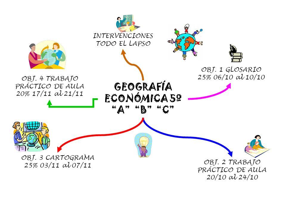 GEOGRAFÍA ECONÓMICA 5º A B C OBJ. 1 GLOSARIO 25% 06/10 al 10/10 OBJ. 2 TRABAJO PRÁCTICO DE AULA 20/10 al 24/10 OBJ. 3 CARTOGRAMA 25% 03/11 al 07/11 OB