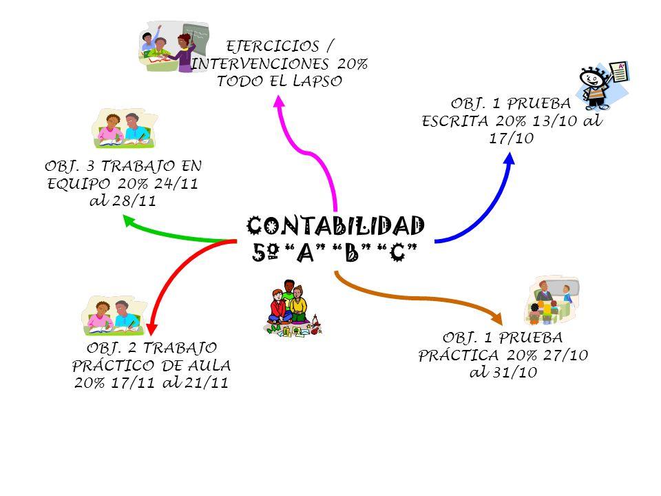 CONTABILIDAD 5º A B C OBJ.1 PRUEBA ESCRITA 20% 13/10 al 17/10 OBJ.