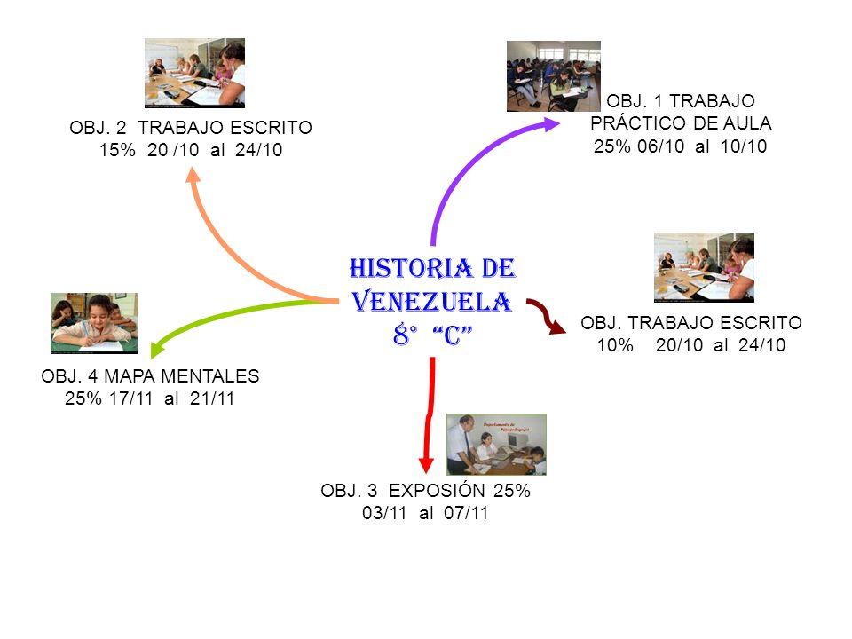 HISTORIA DE VENEZUELA 8° C OBJ. 1 TRABAJO PRÁCTICO DE AULA 25% 06/10 al 10/10 OBJ. TRABAJO ESCRITO 10% 20/10 al 24/10 OBJ. 3 EXPOSIÓN 25% 03/11 al 07/