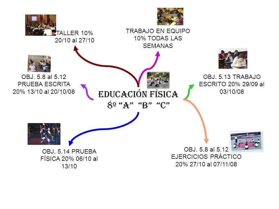 EDUCACIÓN FÍSICA 8º A B C OBJ. 5.13 TRABAJO ESCRITO 20% 29/09 al 03/10/08 OBJ. 5.8 al 5.12 EJERCICIOS PRÁCTICO 20% 27/10 al 07/11/08 OBJ. 5.14 PRUEBA