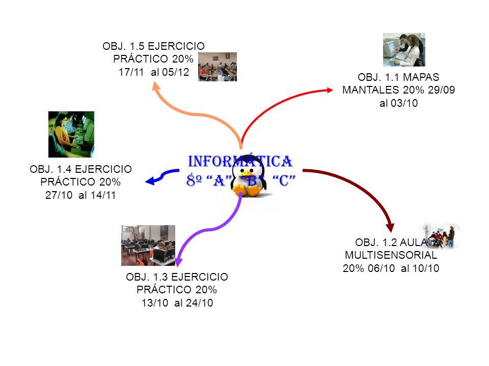 INFORMÁTICA 8º A B C OBJ. 1.1 MAPAS MANTALES 20% 29/09 al 03/10 OBJ. 1.2 AULA MULTISENSORIAL 20% 06/10 al 10/10 OBJ. 1.3 EJERCICIO PRÁCTICO 20% 13/10