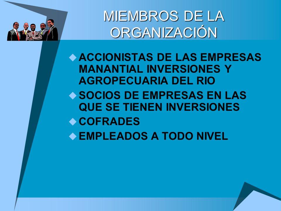 MIEMBROS DE LA ORGANIZACIÓN ACCIONISTAS DE LAS EMPRESAS MANANTIAL INVERSIONES Y AGROPECUARIA DEL RIO SOCIOS DE EMPRESAS EN LAS QUE SE TIENEN INVERSION