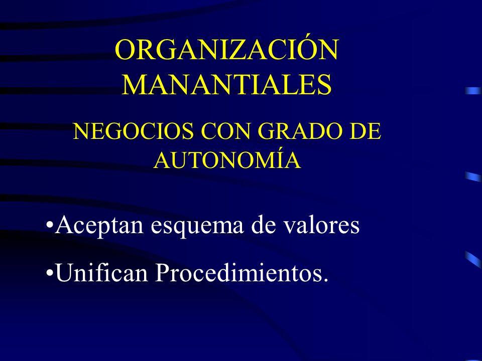 ORGANIZACIÓN MANANTIALES NEGOCIOS CON GRADO DE AUTONOMÍA Aceptan esquema de valores Unifican Procedimientos.