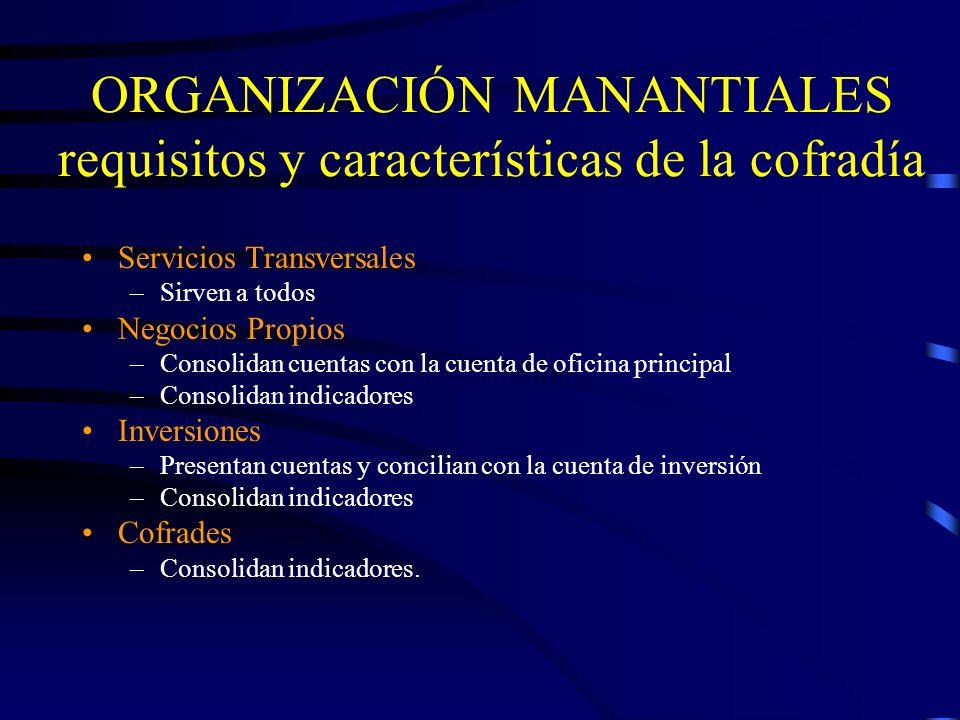 ORGANIZACIÓN MANANTIALES requisitos y características de la cofradía Servicios Transversales –Sirven a todos Negocios Propios –Consolidan cuentas con