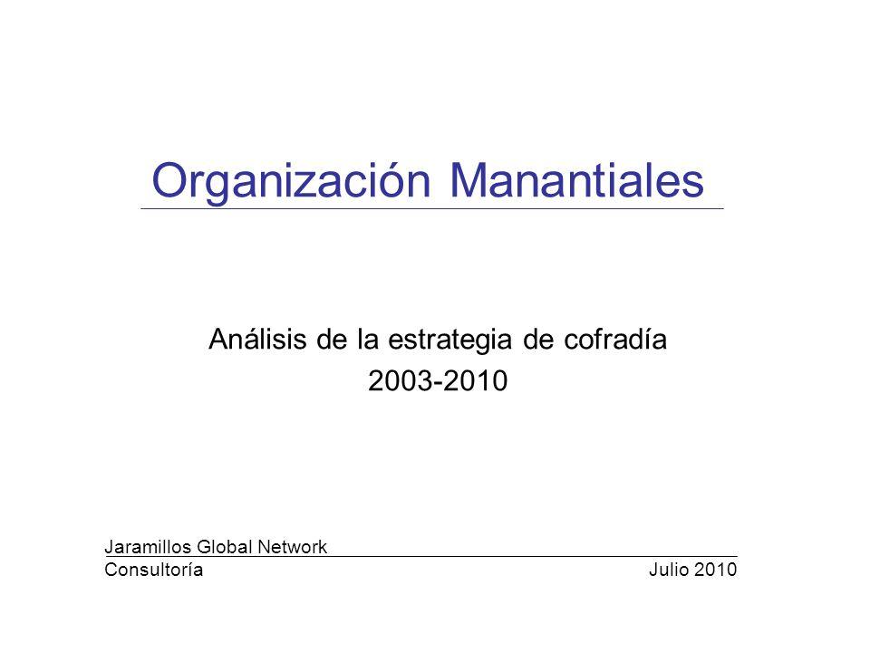 Organización Manantiales Análisis de la estrategia de cofradía 2003-2010 Resumen Ejecutivo Análisis de la estrategia de 2003-2010.