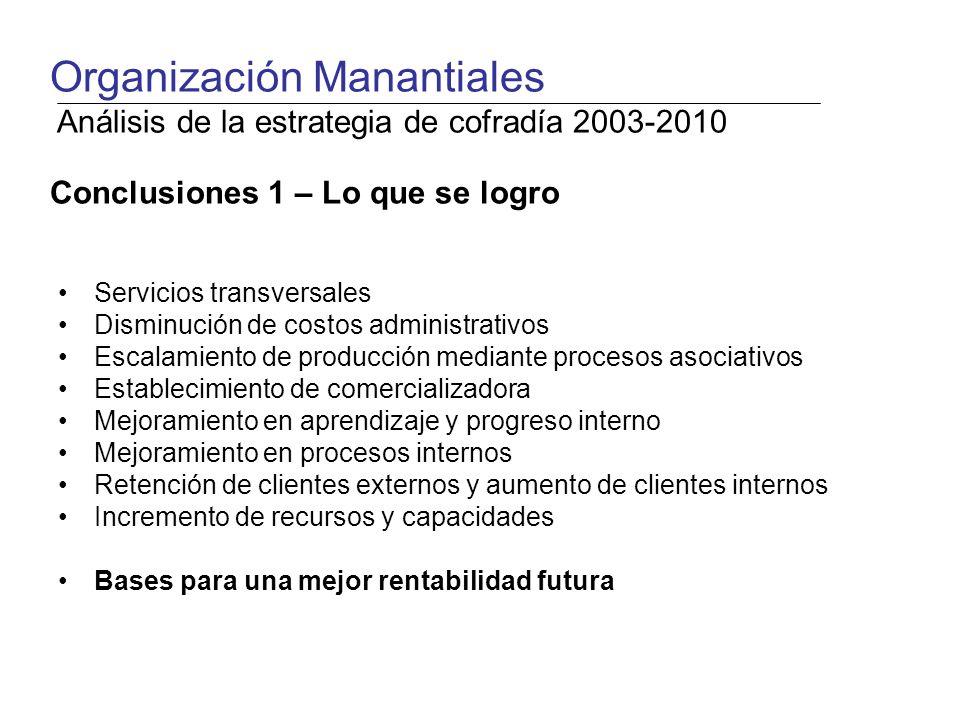 Servicios transversales Disminución de costos administrativos Escalamiento de producción mediante procesos asociativos Establecimiento de comercializa
