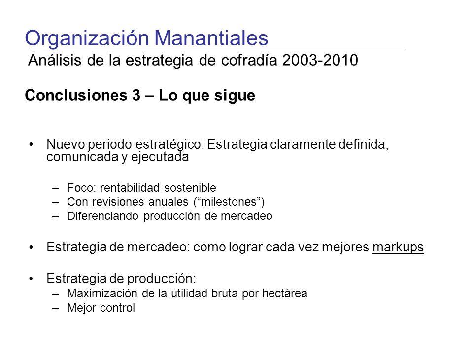 Nuevo periodo estratégico: Estrategia claramente definida, comunicada y ejecutada –Foco: rentabilidad sostenible –Con revisiones anuales (milestones)