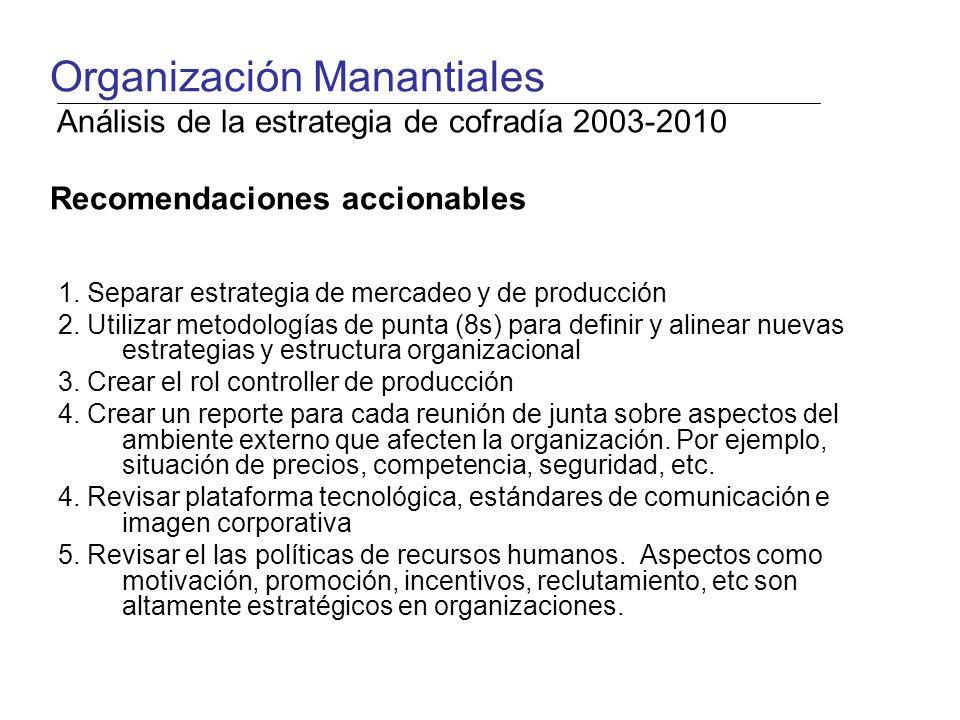 1. Separar estrategia de mercadeo y de producción 2. Utilizar metodologías de punta (8s) para definir y alinear nuevas estrategias y estructura organi