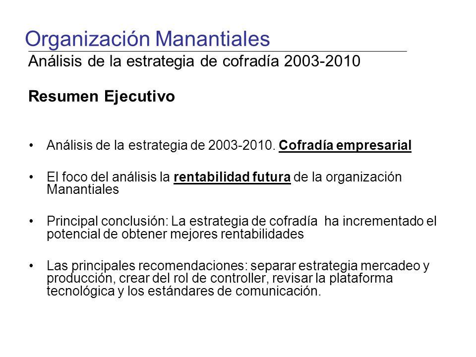 Organización Manantiales Análisis de la estrategia de cofradía 2003-2010 Resumen Ejecutivo Análisis de la estrategia de 2003-2010. Cofradía empresaria