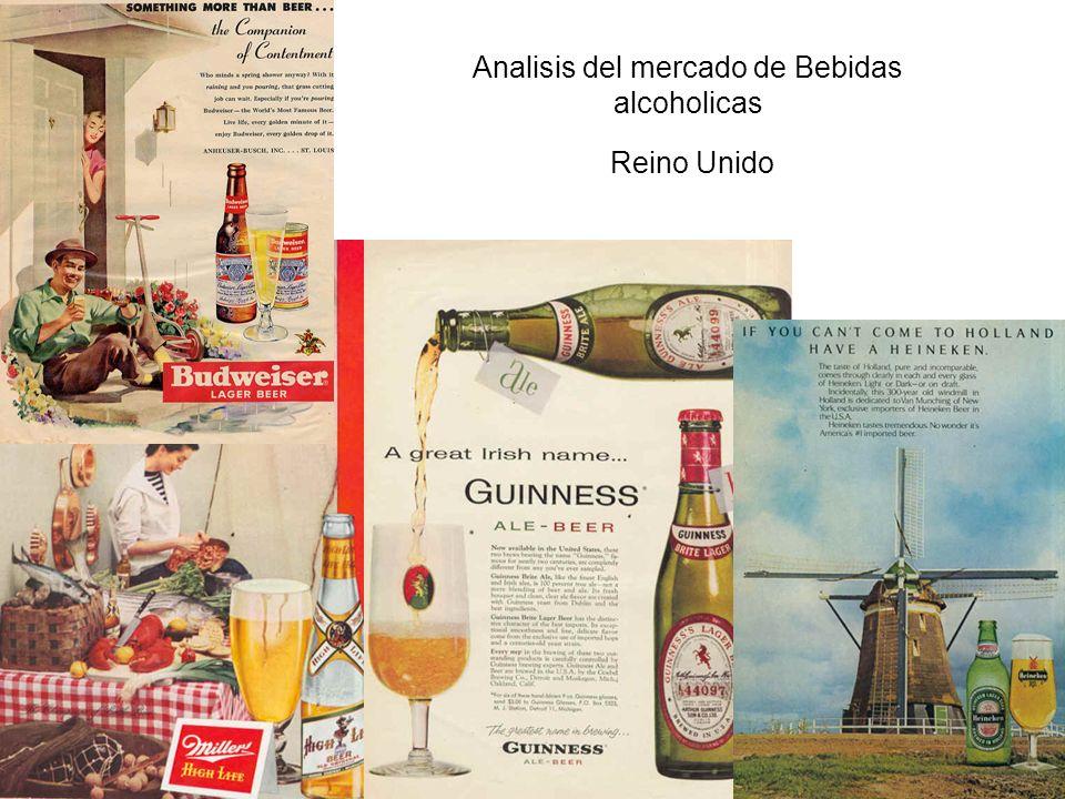 Analisis del mercado de Bebidas alcoholicas Reino Unido