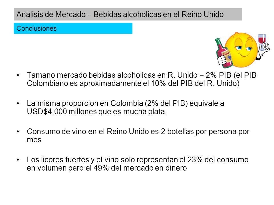 Tamano mercado bebidas alcoholicas en R. Unido = 2% PIB (el PIB Colombiano es aproximadamente el 10% del PIB del R. Unido) La misma proporcion en Colo