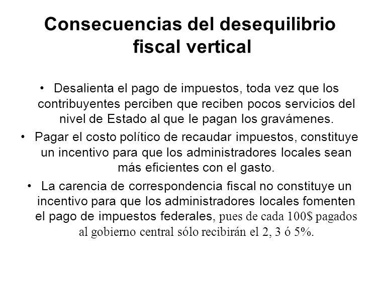 Consecuencias del desequilibrio fiscal vertical Desalienta el pago de impuestos, toda vez que los contribuyentes perciben que reciben pocos servicios