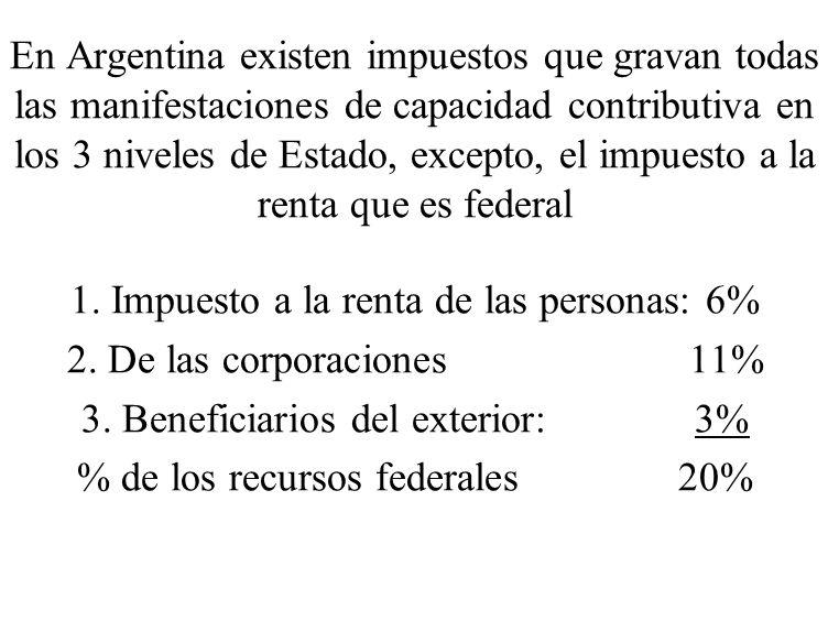 En Argentina existen impuestos que gravan todas las manifestaciones de capacidad contributiva en los 3 niveles de Estado, excepto, el impuesto a la re