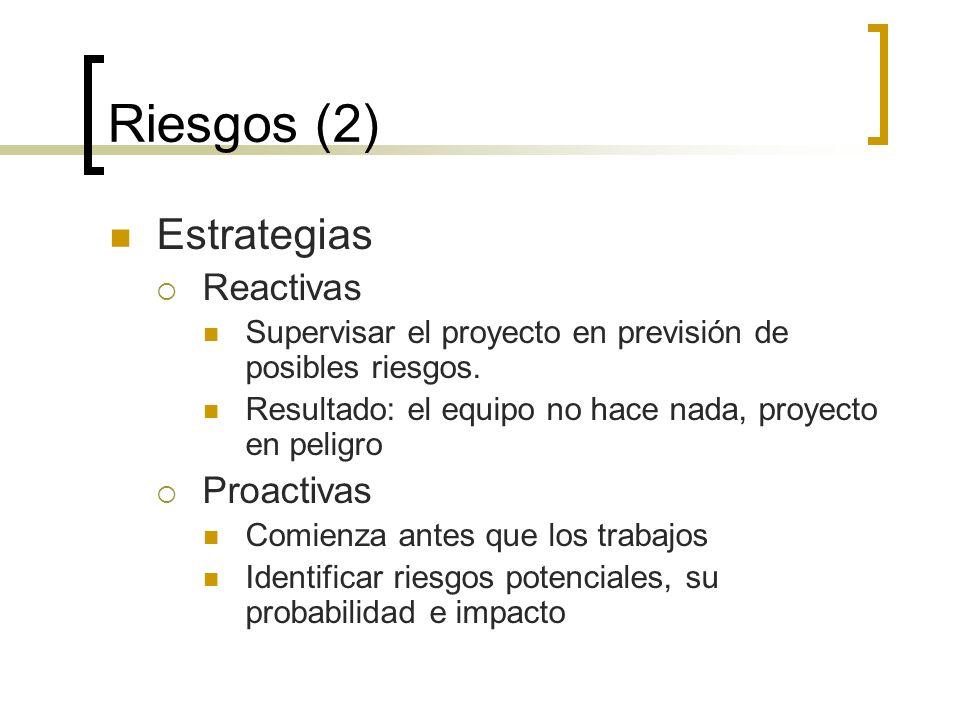 Riesgos (2) Estrategias Reactivas Supervisar el proyecto en previsión de posibles riesgos. Resultado: el equipo no hace nada, proyecto en peligro Proa