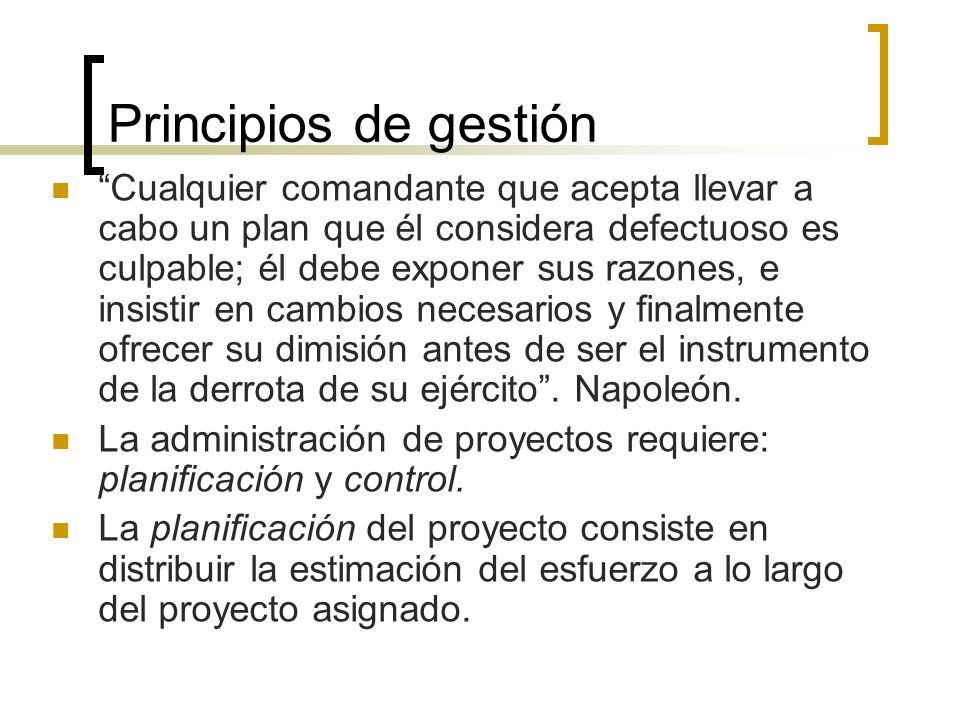 Planificación La planificación del proyecto consiste en redefinir la planificación sobre la marcha.