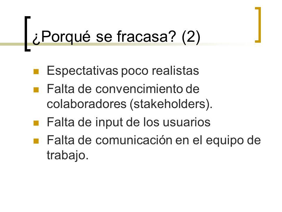 ¿Porqué se fracasa? (2) Espectativas poco realistas Falta de convencimiento de colaboradores (stakeholders). Falta de input de los usuarios Falta de c