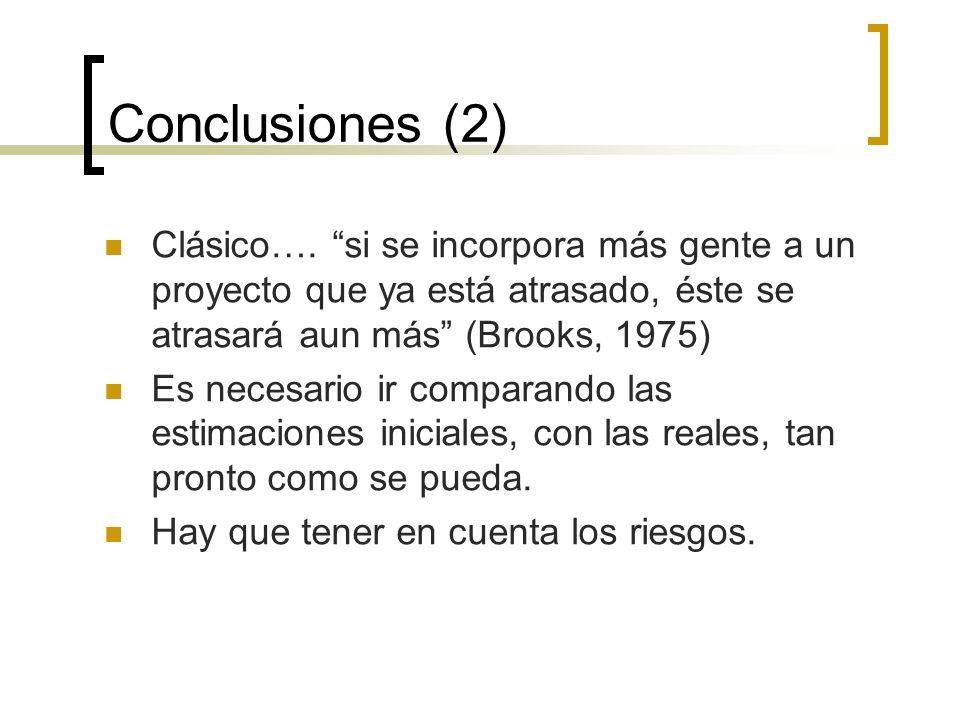 Conclusiones (2) Clásico…. si se incorpora más gente a un proyecto que ya está atrasado, éste se atrasará aun más (Brooks, 1975) Es necesario ir compa