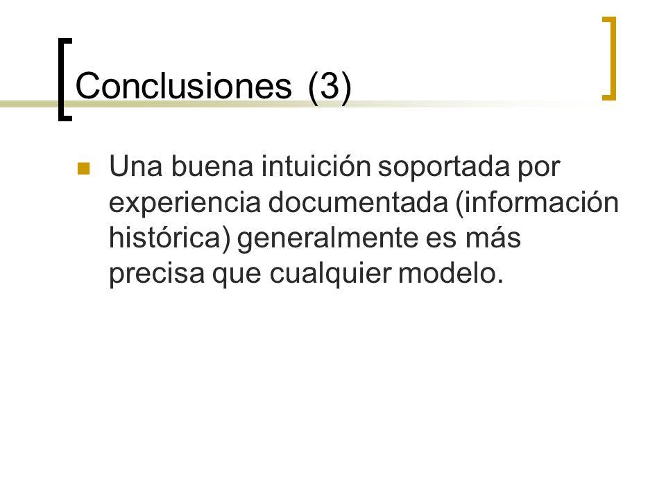 Conclusiones (3) Una buena intuición soportada por experiencia documentada (información histórica) generalmente es más precisa que cualquier modelo.