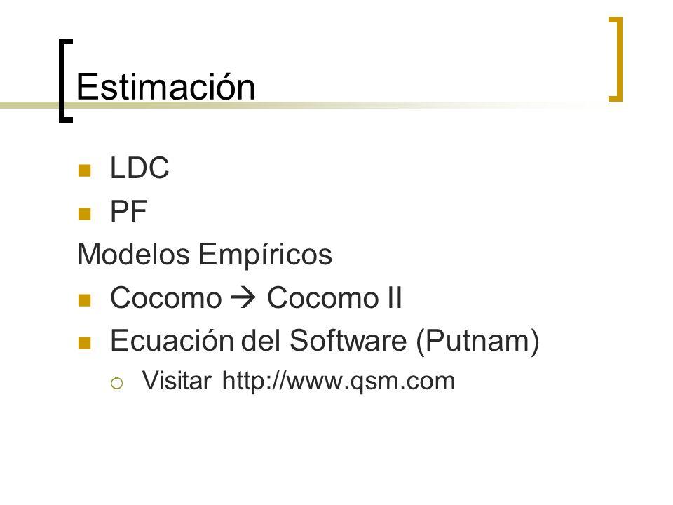 Estimación LDC PF Modelos Empíricos Cocomo Cocomo II Ecuación del Software (Putnam) Visitar http://www.qsm.com