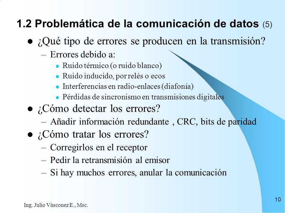 Ing. Julio Vásconez E., Msc. 10 ¿Qué tipo de errores se producen en la transmisión? –Errores debido a: Ruido térmico (o ruido blanco) Ruido inducido,
