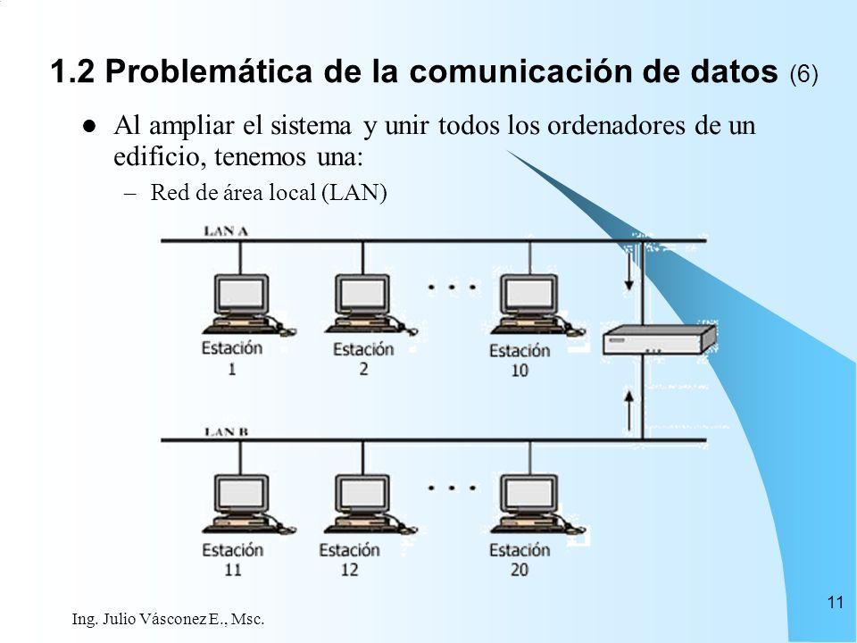 Ing. Julio Vásconez E., Msc. 11 Al ampliar el sistema y unir todos los ordenadores de un edificio, tenemos una: –Red de área local (LAN) 1.2 Problemát