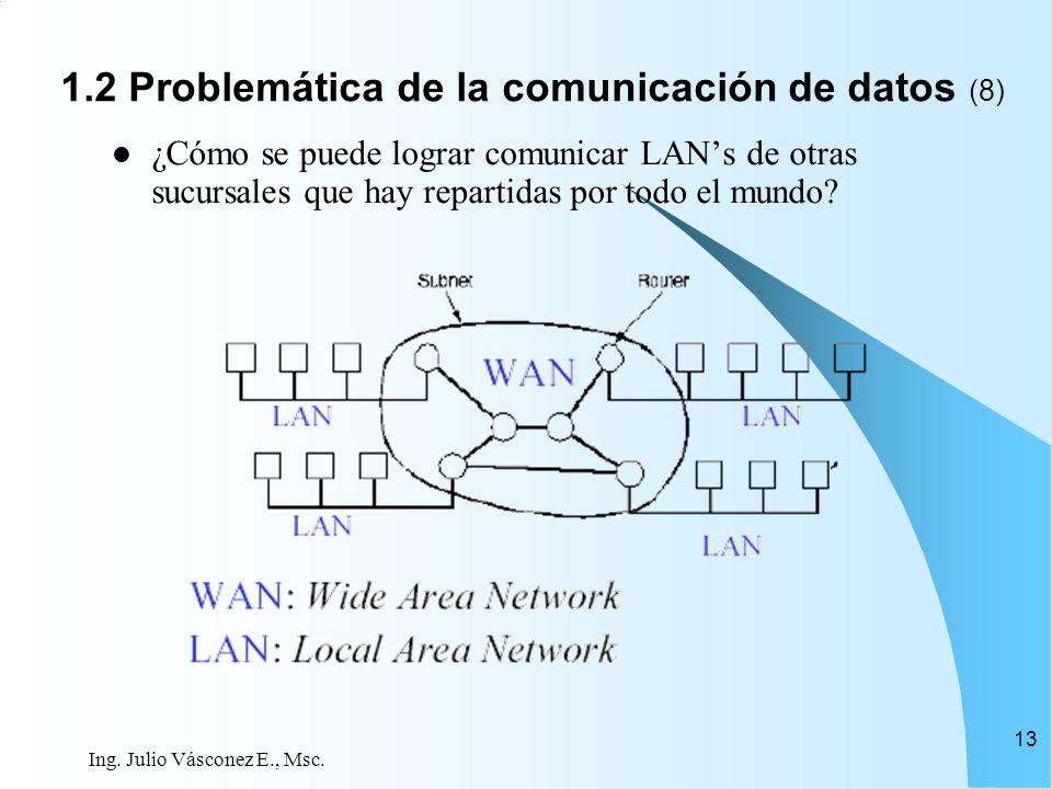 Ing. Julio Vásconez E., Msc. 13 ¿Cómo se puede lograr comunicar LANs de otras sucursales que hay repartidas por todo el mundo? 1.2 Problemática de la