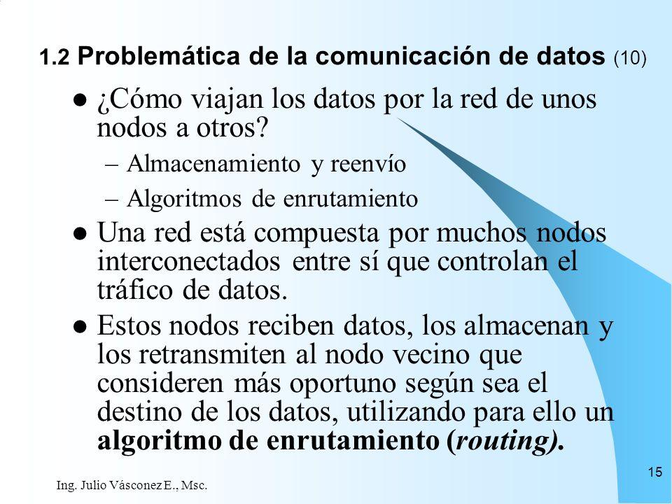 Ing. Julio Vásconez E., Msc. 15 ¿Cómo viajan los datos por la red de unos nodos a otros? –Almacenamiento y reenvío –Algoritmos de enrutamiento Una red