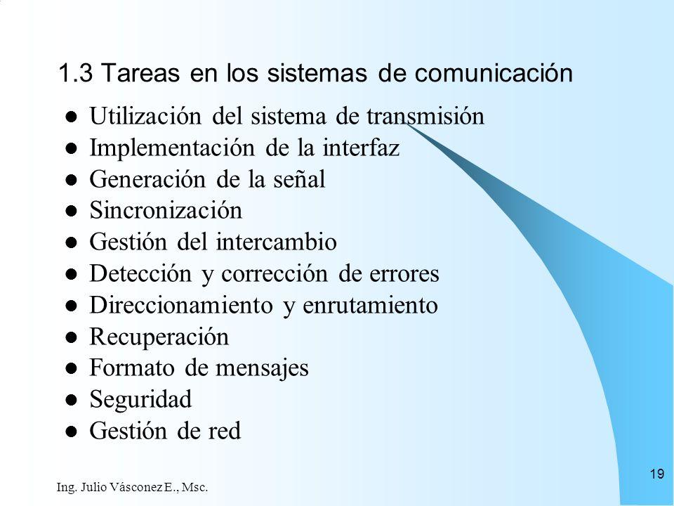 Ing. Julio Vásconez E., Msc. 19 1.3 Tareas en los sistemas de comunicación Utilización del sistema de transmisión Implementación de la interfaz Genera