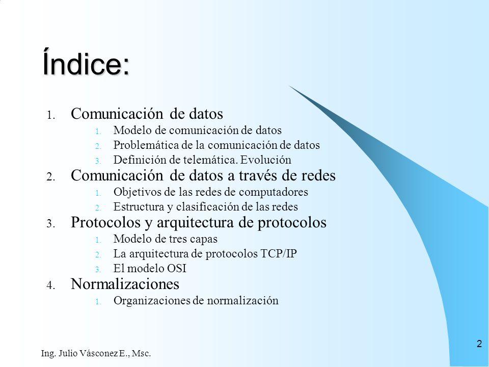 Ing. Julio Vásconez E., Msc. 2 Índice: 1. Comunicación de datos 1. Modelo de comunicación de datos 2. Problemática de la comunicación de datos 3. Defi